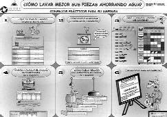 Plan de Producción Limpia en Gipuzkoa