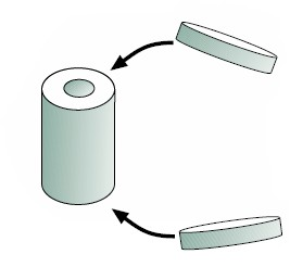 Sustitución de colas de tricloroetileno en una industria textil